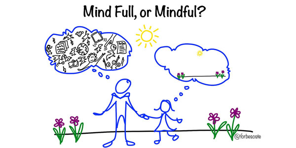 Have you tried mindfulness? Stop by 240 @ 7:15 on Tuesdays and Thursdays.