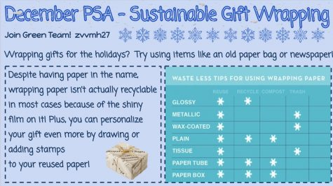 Sustainable gift wrapping is a small step towards eliminating waste. Credit: FHS Green Team