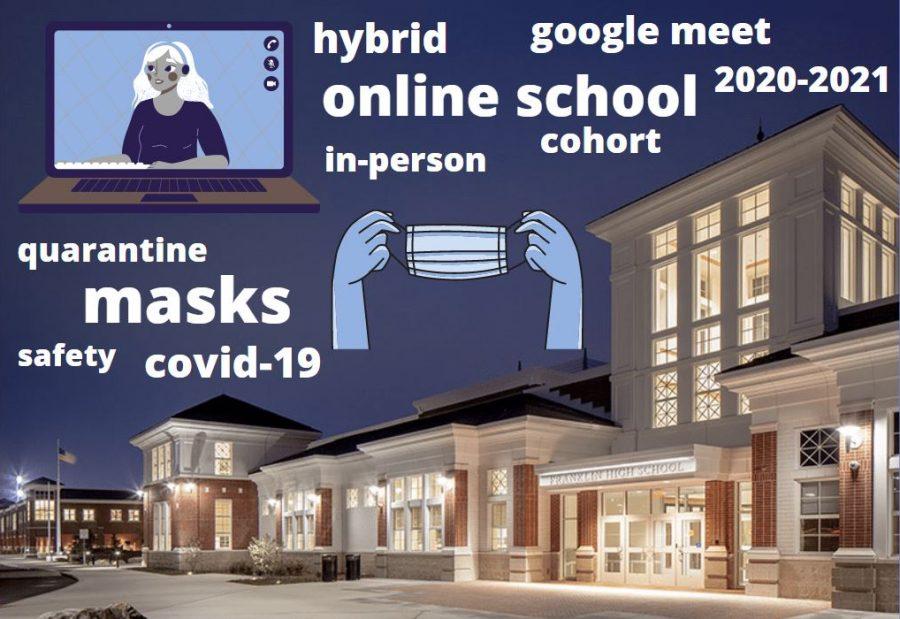 COVID-19's Impact on FHS Faculty.