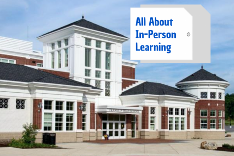 All about in-person learning, and why students chose to return,