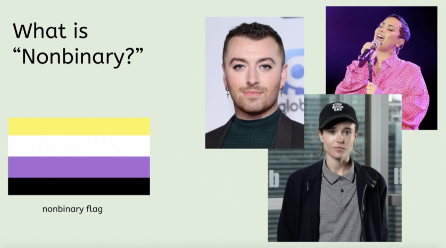 What Does It Mean to Have a Nonbinary Gender Identity?